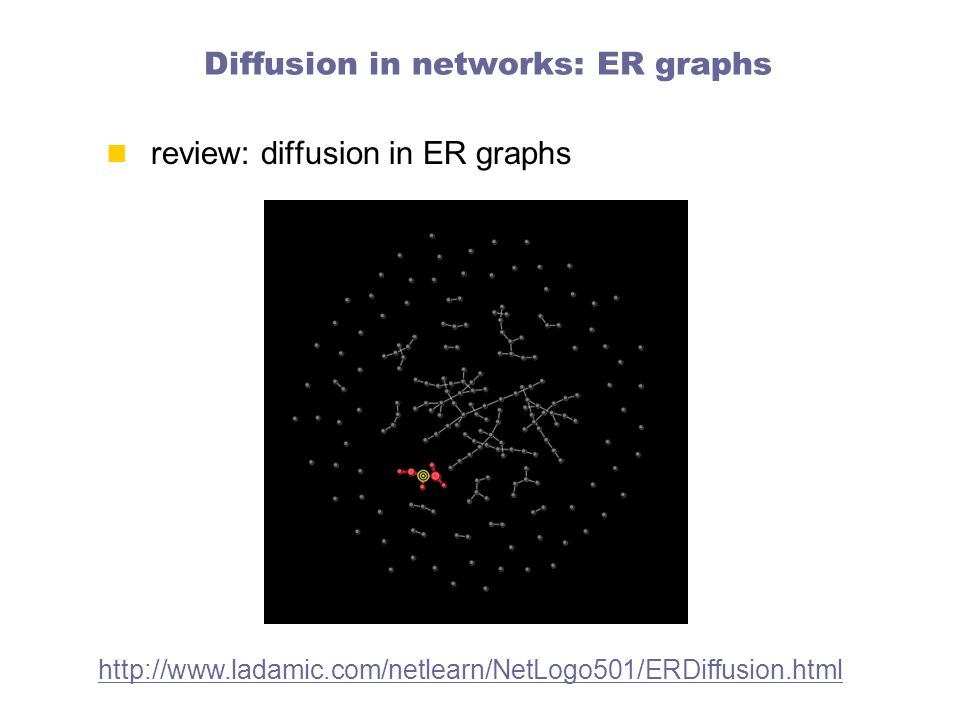 Diffusion in networks: ER graphs
