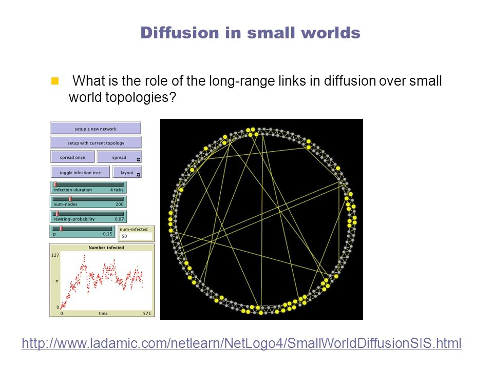 Diffusion in small worlds