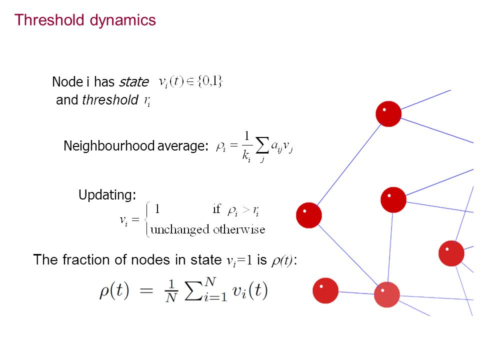 Threshold dynamics The fraction of nodes in state vi=1 is r(t):
