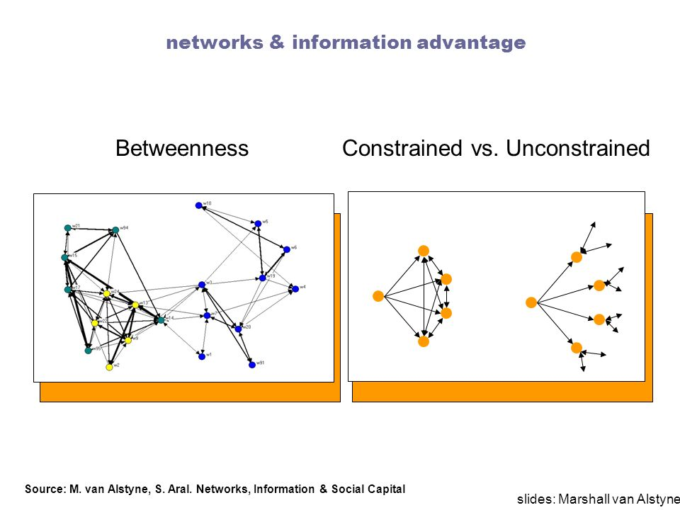 networks & information advantage