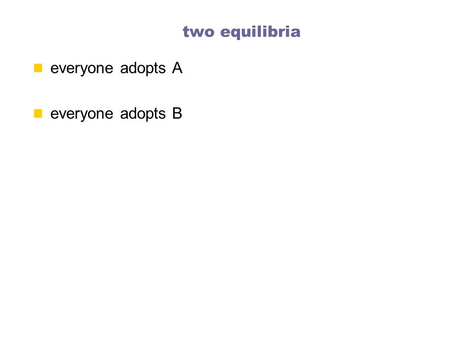 two equilibria everyone adopts A everyone adopts B