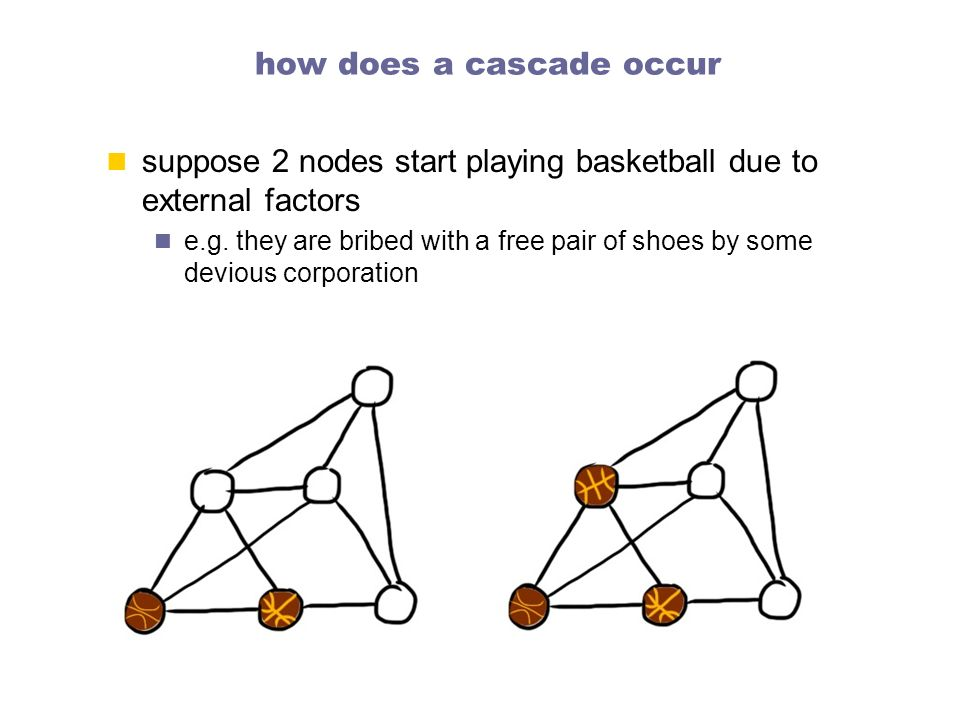 how does a cascade occur