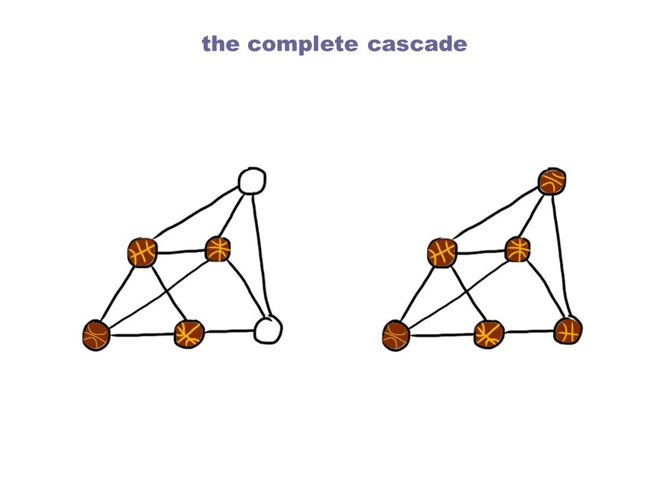 the complete cascade