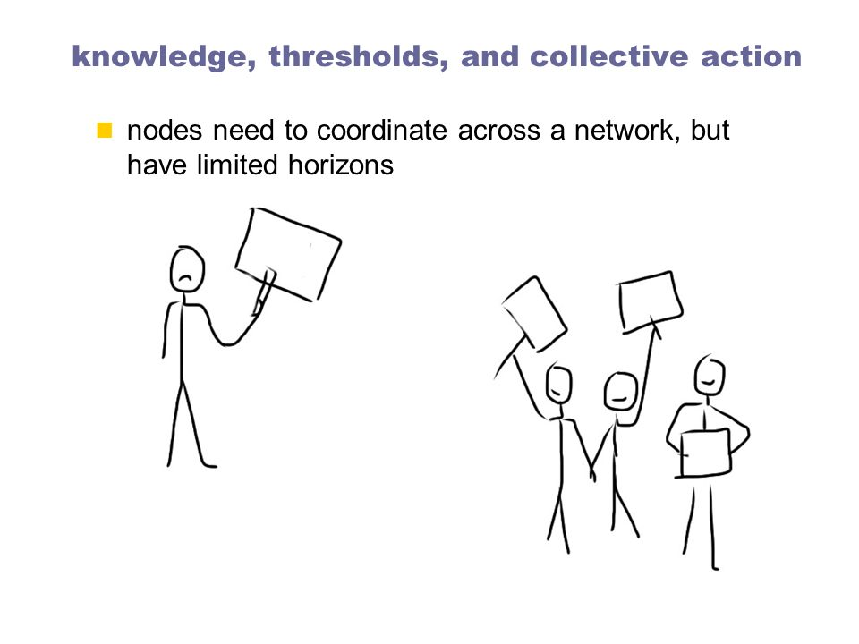 knowledge, thresholds, and collective action