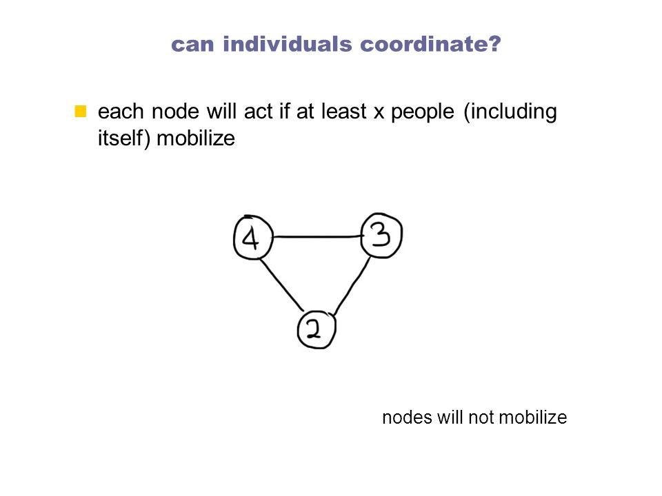 can individuals coordinate