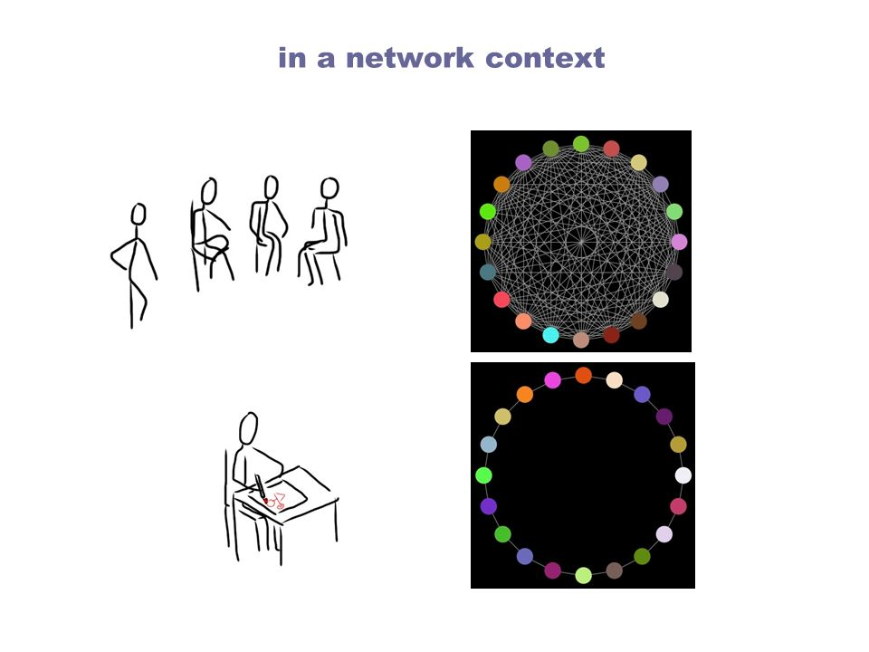 in a network context