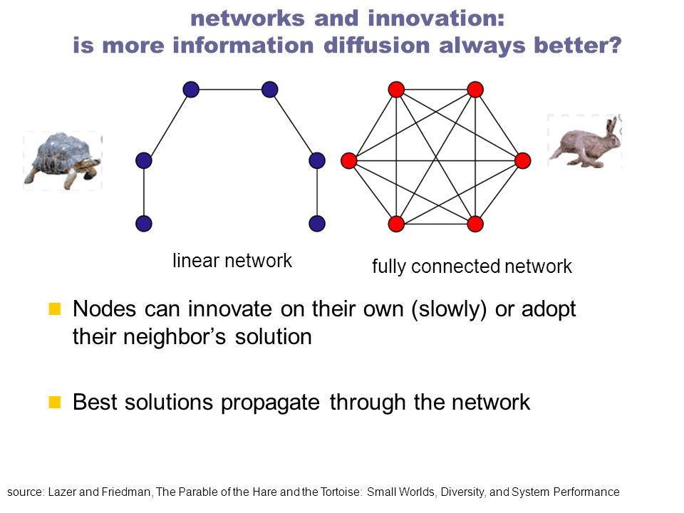 networks and innovation: is more information diffusion always better