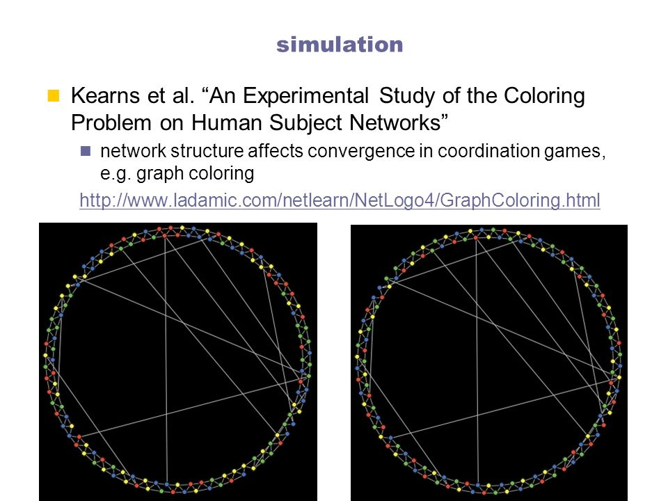 simulation Kearns et al. An Experimental Study of the Coloring Problem on Human Subject Networks