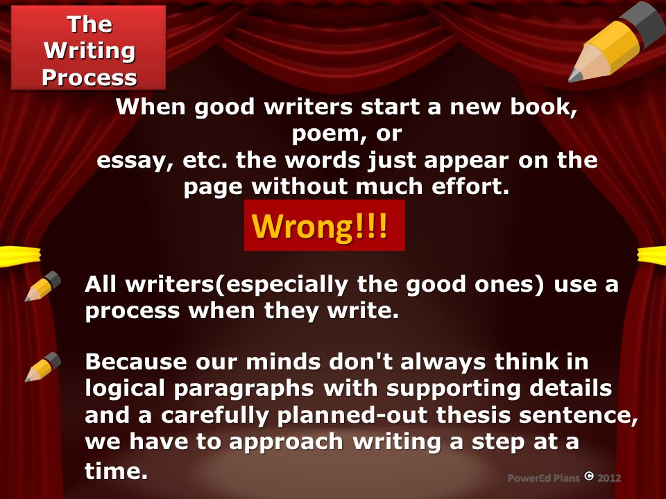 Wrong!!! Right The Writing Process