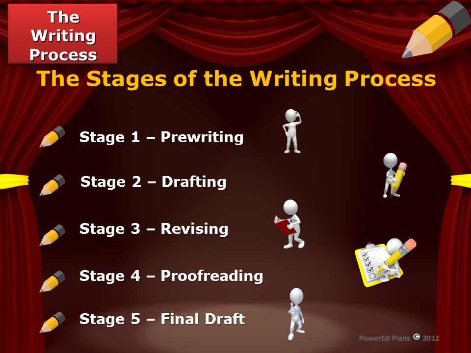 The Stages of the Writing Process