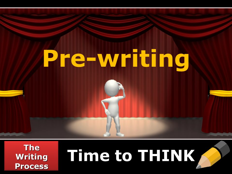 Pre-writing Time to THINK The Writing Process