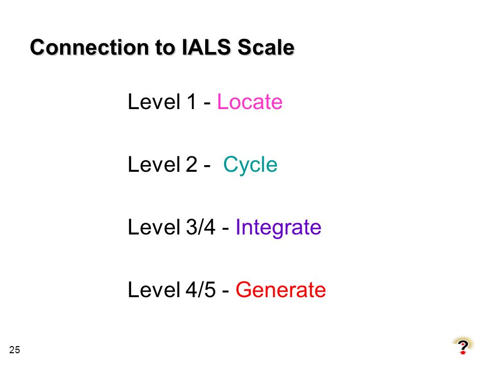 Connection to IALS Scale