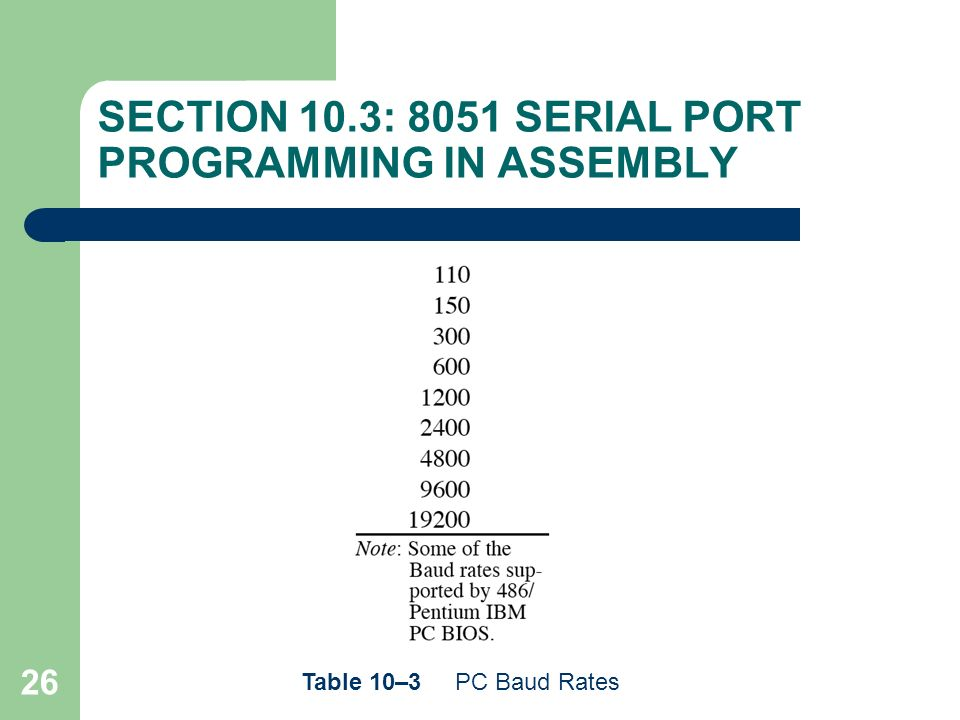 The 8051 Microcontroller and Embedded Systems - ppt download