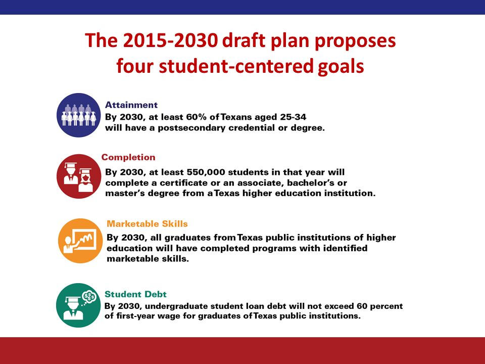 The draft plan proposes four student-centered goals