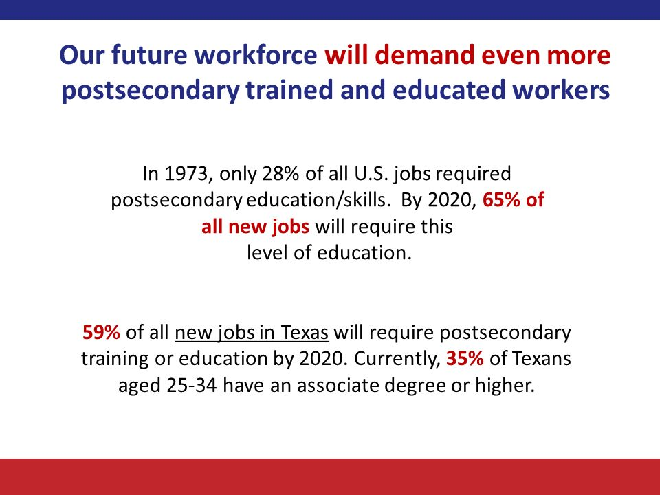 Our future workforce will demand even more postsecondary trained and educated workers