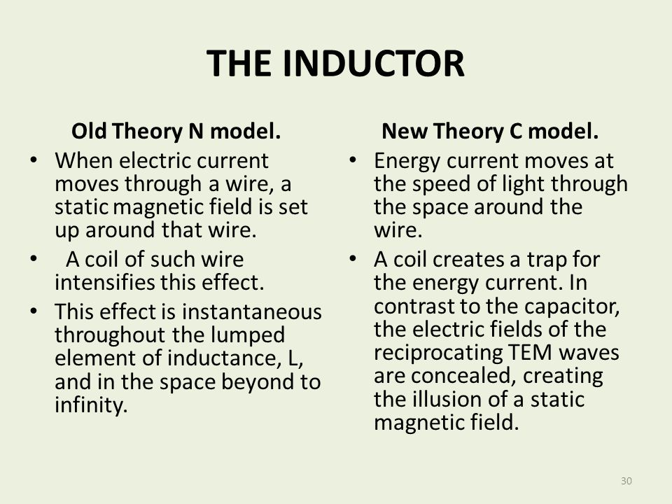 THE INDUCTOR Old Theory N model.