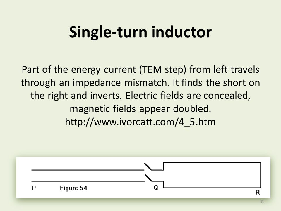 Single-turn inductor Part of the energy current (TEM step) from left travels through an impedance mismatch.