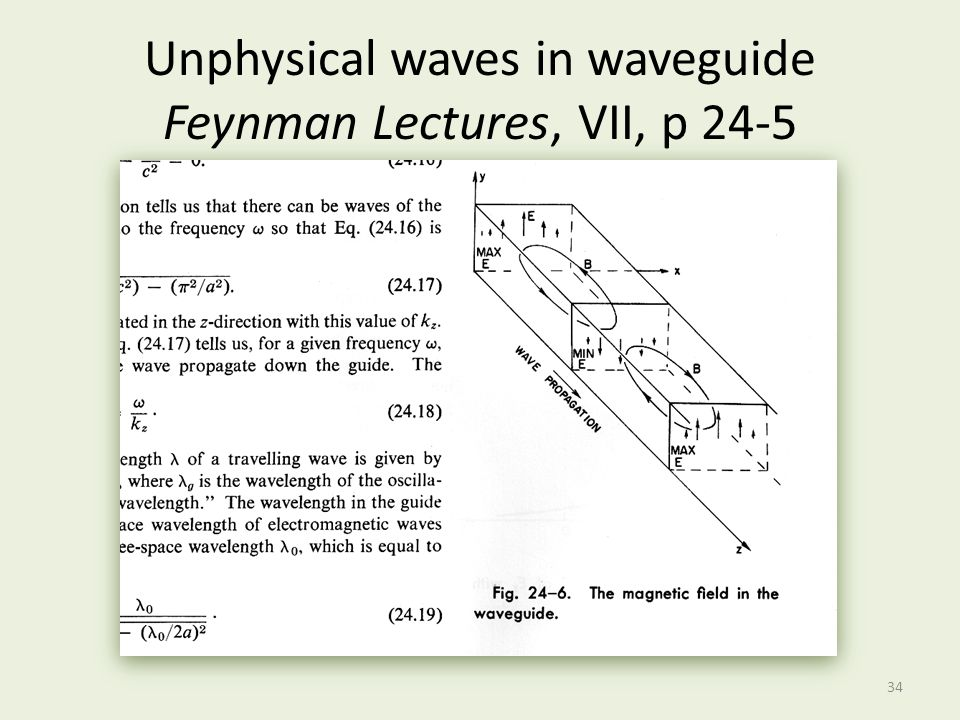 Unphysical waves in waveguide Feynman Lectures, VII, p 24-5