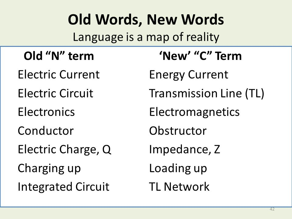 Old Words, New Words Language is a map of reality