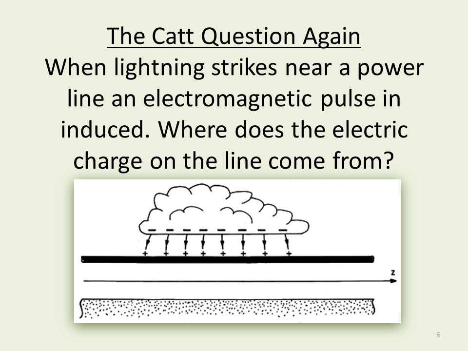 The Catt Question Again When lightning strikes near a power line an electromagnetic pulse in induced.