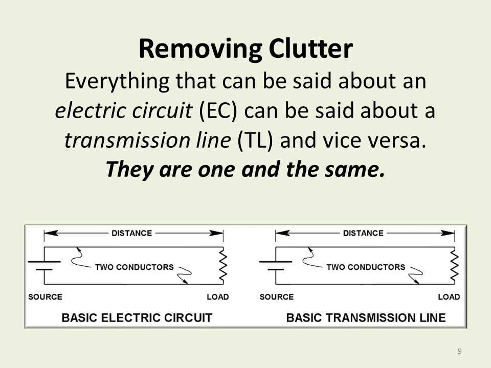 Removing Clutter Everything that can be said about an electric circuit (EC) can be said about a transmission line (TL) and vice versa.