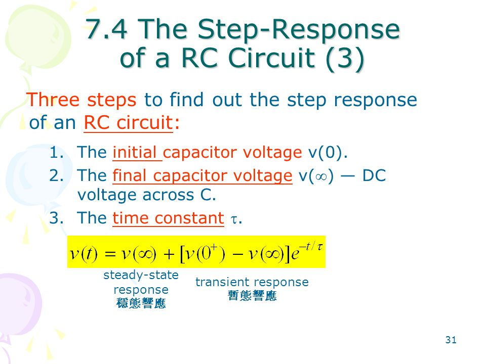 Transient Vs Natural Vs Step Response