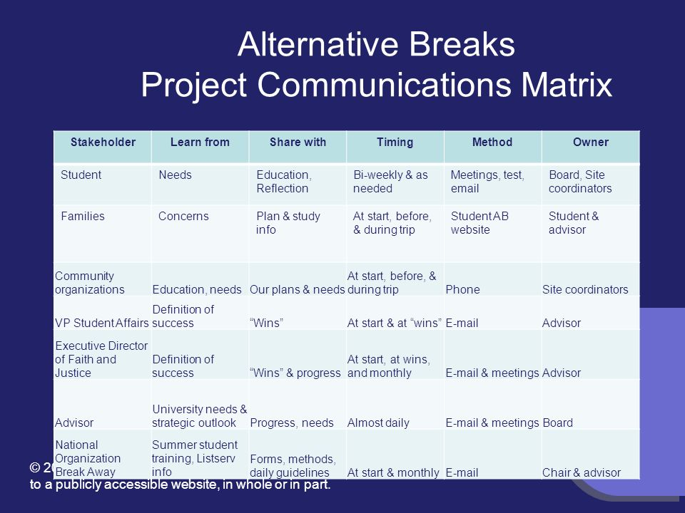 Alternative Breaks Project Communications Matrix