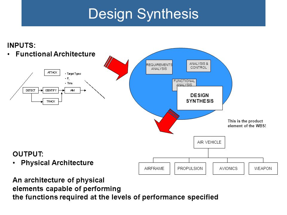 input and output design in system analysis and design pdf