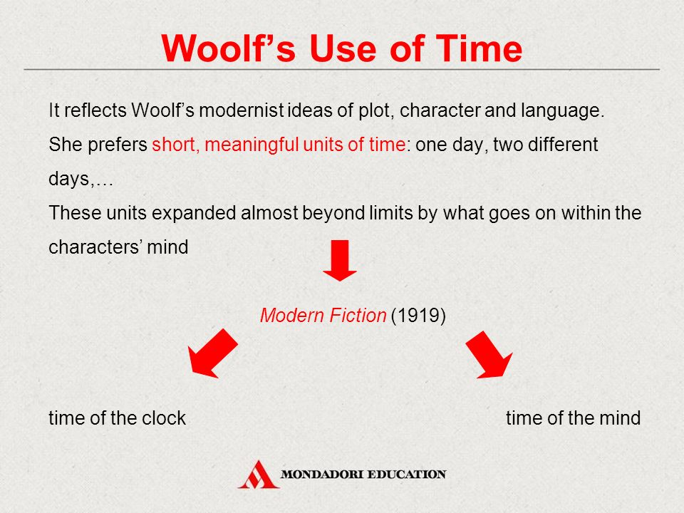 Woolf's Use of Time It reflects Woolf's modernist ideas of plot, character and language.