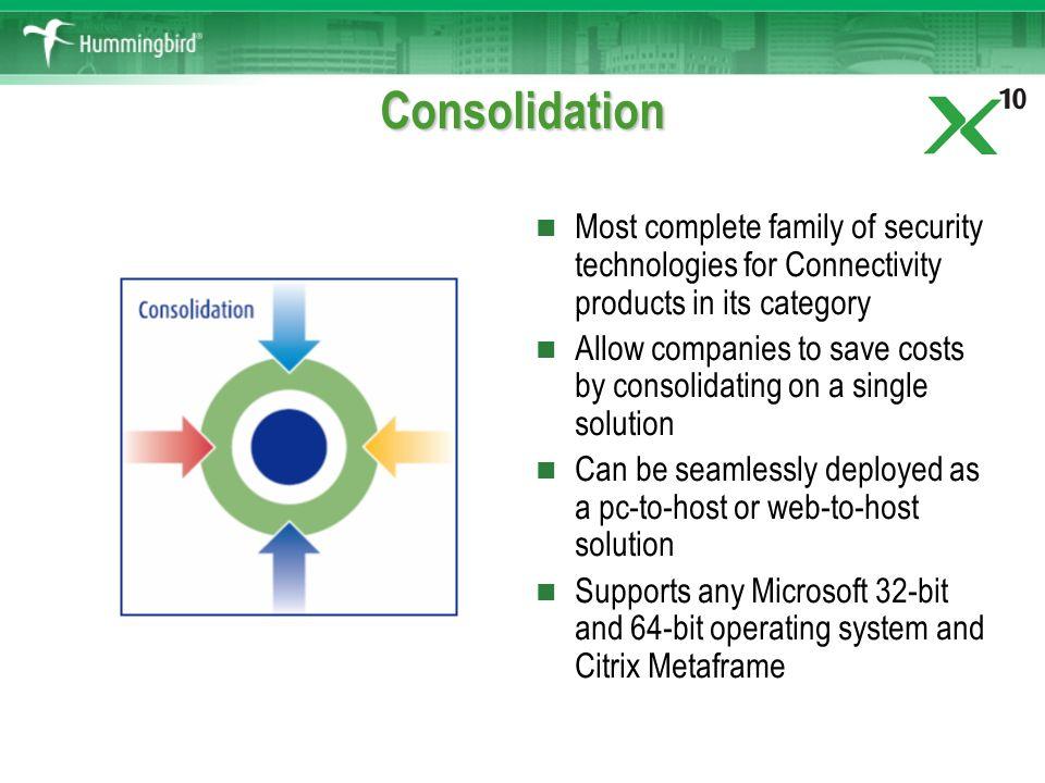 Hummingbird Security 10 ○ Connectivity SSL 10