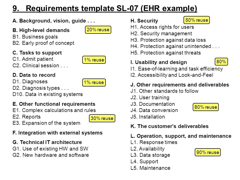 Requirements Template SL 07 EHR Example