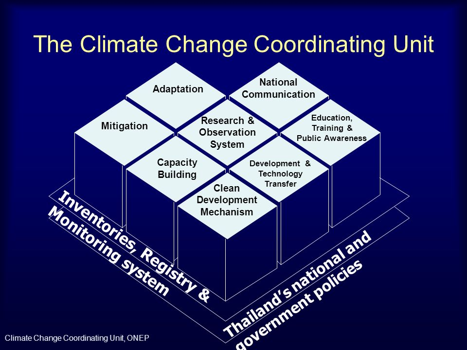 The Climate Change Coordinating Unit