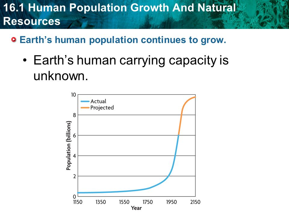 Earth's human population continues to grow.