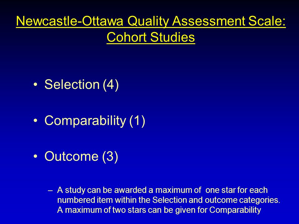 Newcastle-Ottawa Quality Assessment Scale: Cohort Studies