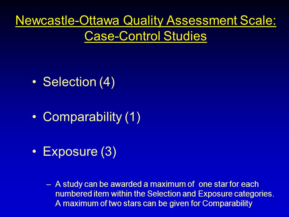 Newcastle-Ottawa Quality Assessment Scale: Case-Control Studies