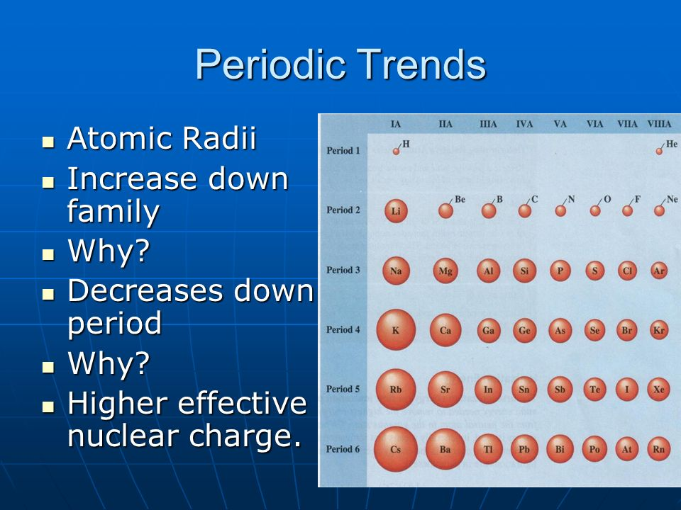 Periodic Trends Atomic Radii Increase down family Why