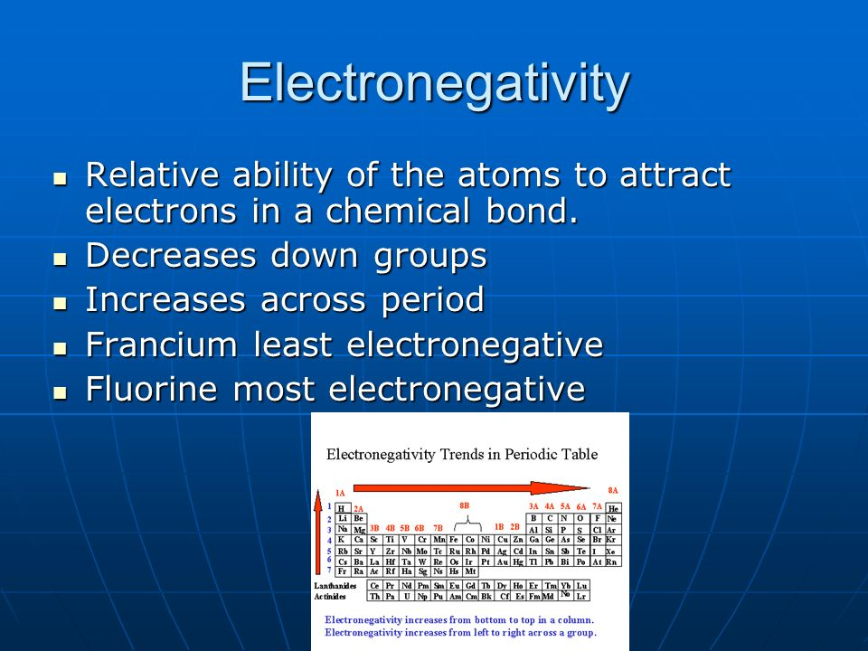 Electronegativity Relative ability of the atoms to attract electrons in a chemical bond. Decreases down groups.