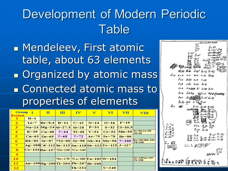 Development of Modern Periodic Table