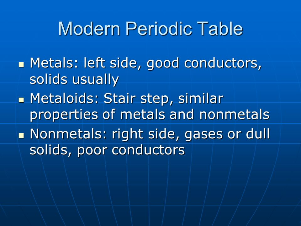 Modern Periodic Table Metals: left side, good conductors, solids usually. Metaloids: Stair step, similar properties of metals and nonmetals.