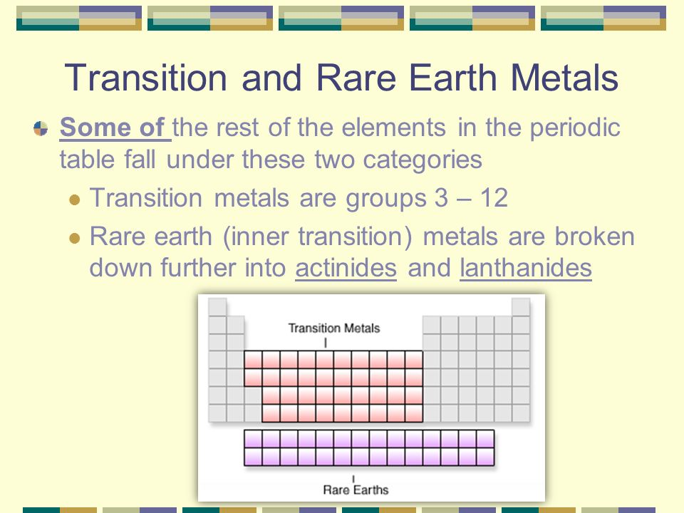 The periodic table ppt video online download transition and rare earth metals urtaz