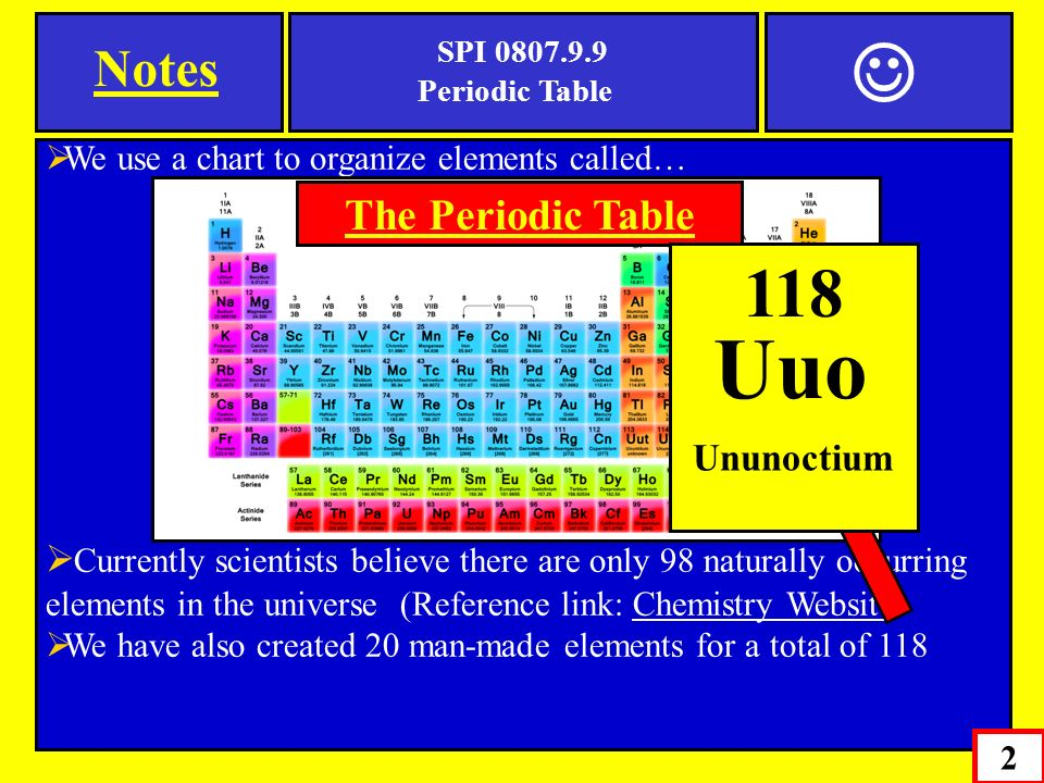 Press the right arrow button on your keyboard to get started 2 uuo 118 notes the periodic table urtaz Choice Image