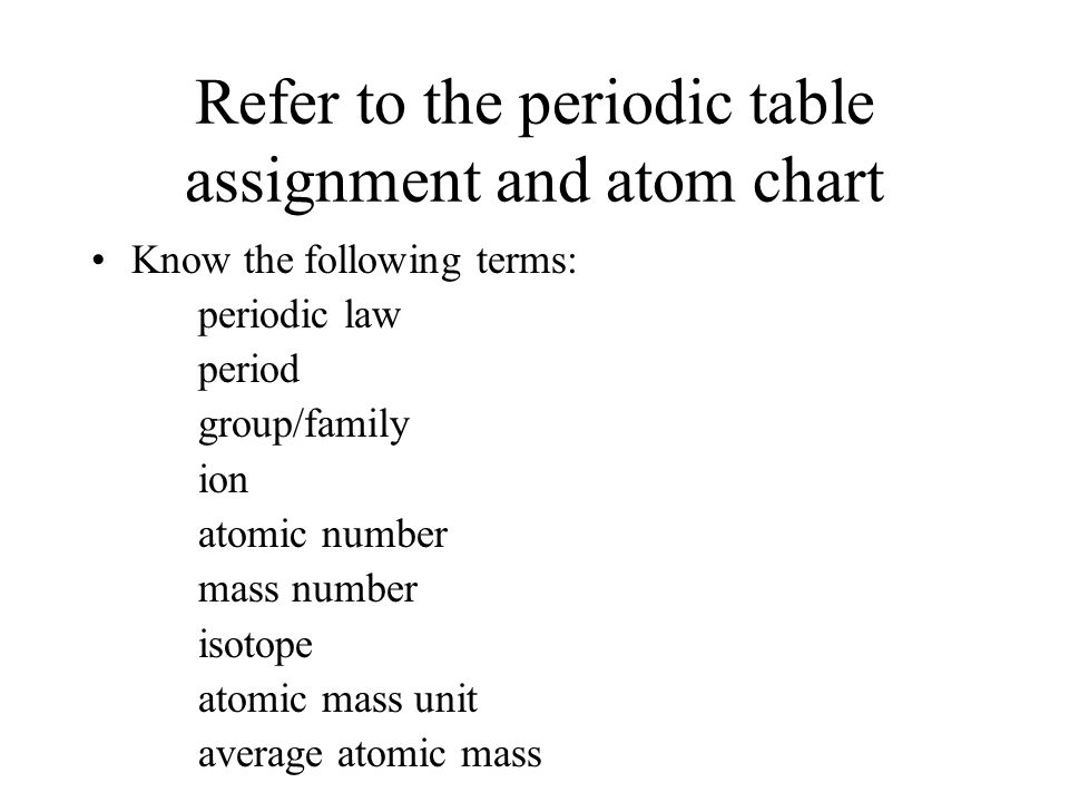 Refer to the periodic table assignment and atom chart