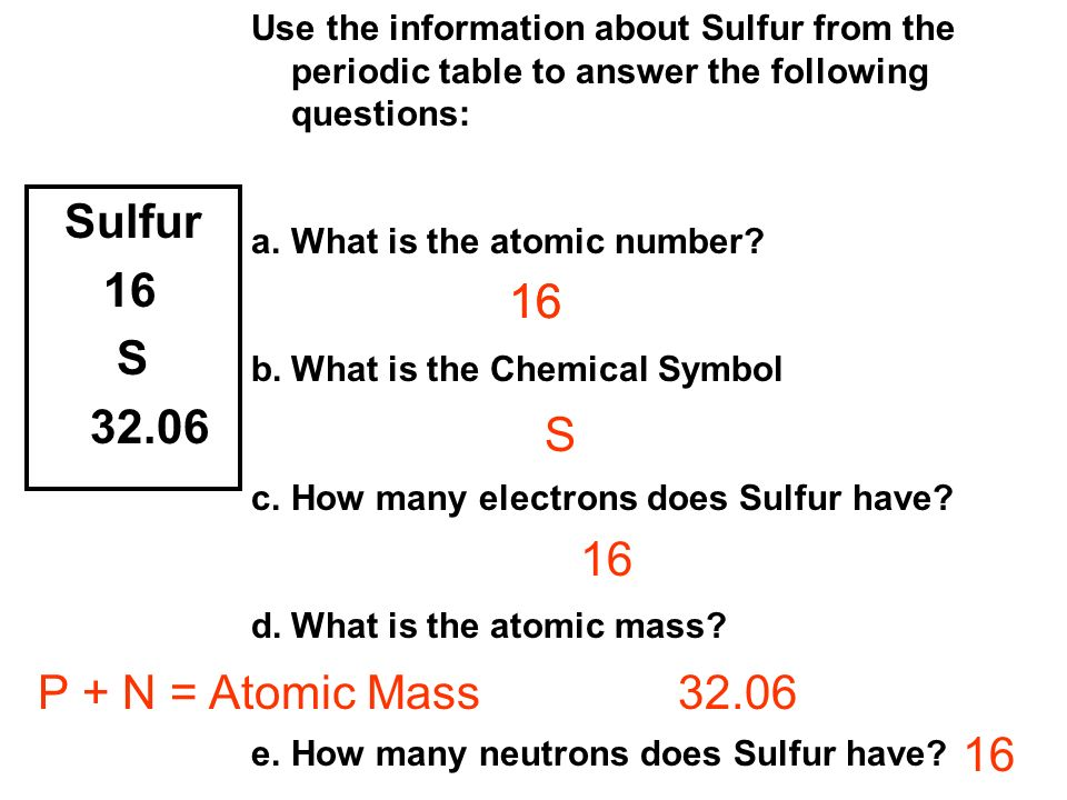 Objective swbat describe the parts of an atom and explain why 19 sulfur urtaz Image collections