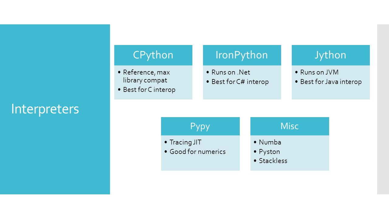 A one day crash course on Python - ppt video online download