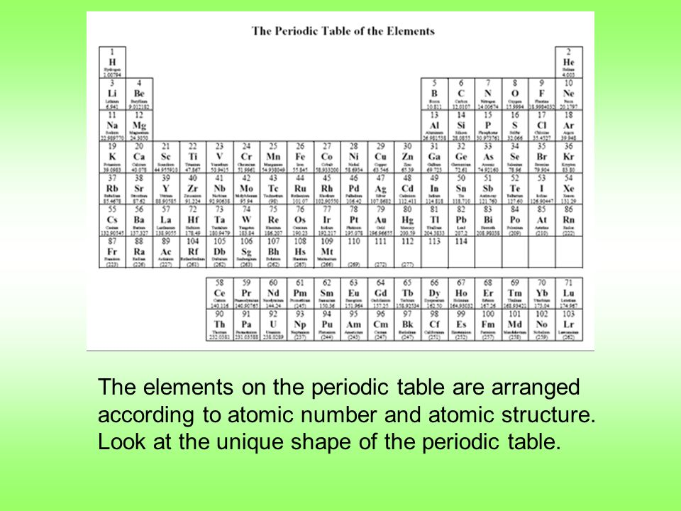 Elements in the periodic table are arranged according to choice periodic table notes ppt video online download urtaz Choice Image