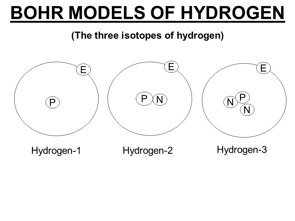 Isotope Of Nitrogen Bohr Diagram Wiring Diagram For Light Switch