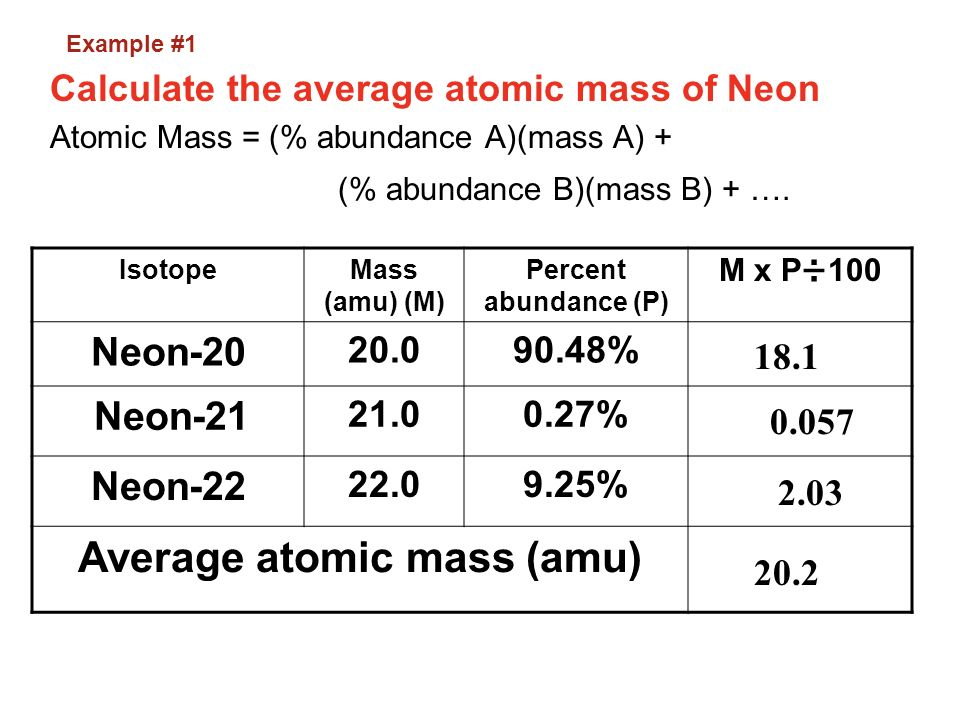Ppt video online download average atomic mass amu urtaz Choice Image