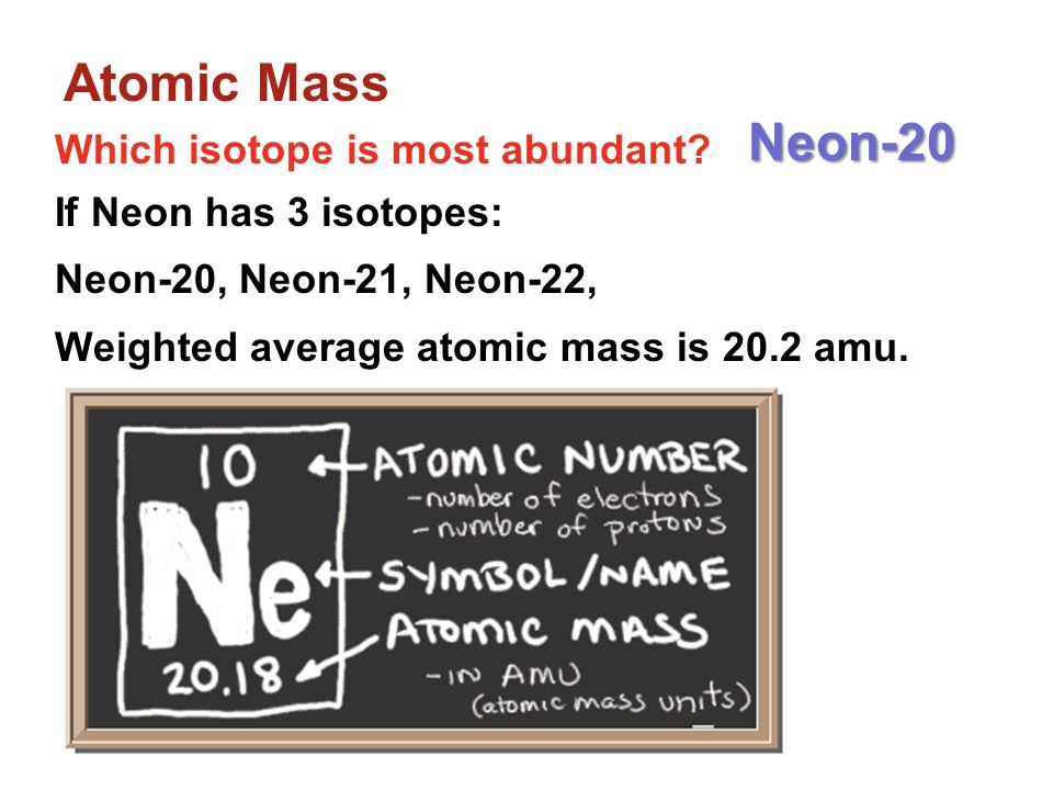 Atomic Mass Neon-20 Which isotope is most abundant