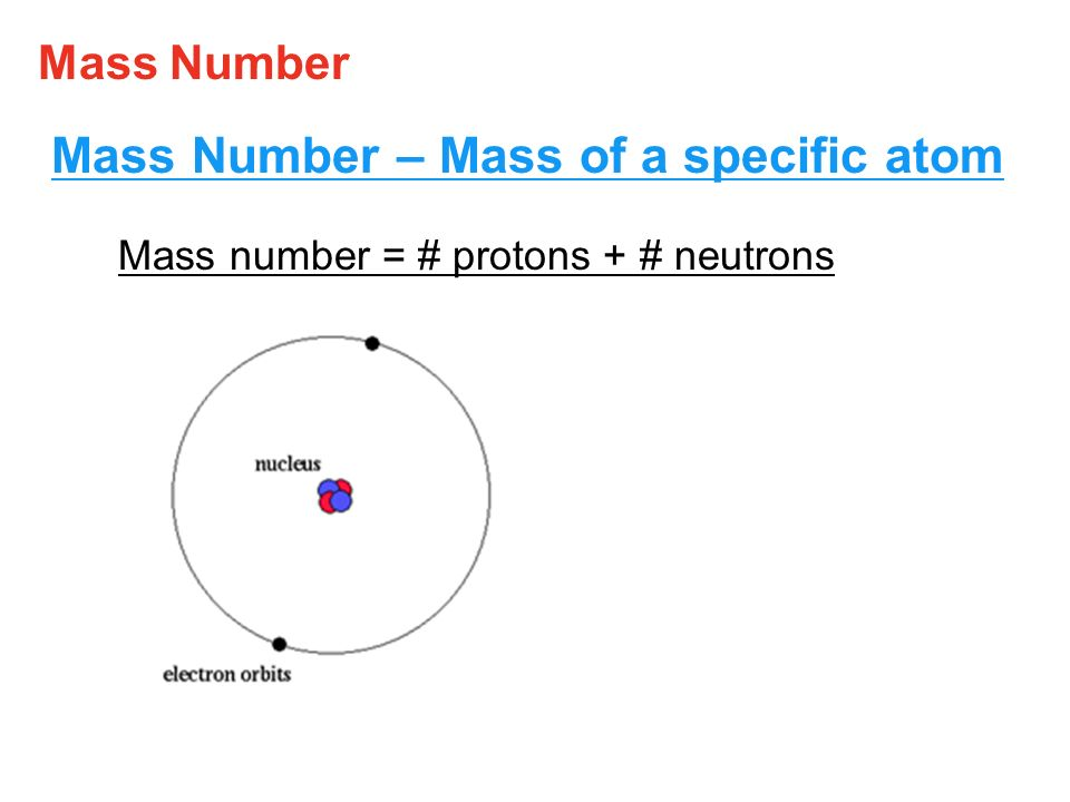 Mass Number – Mass of a specific atom