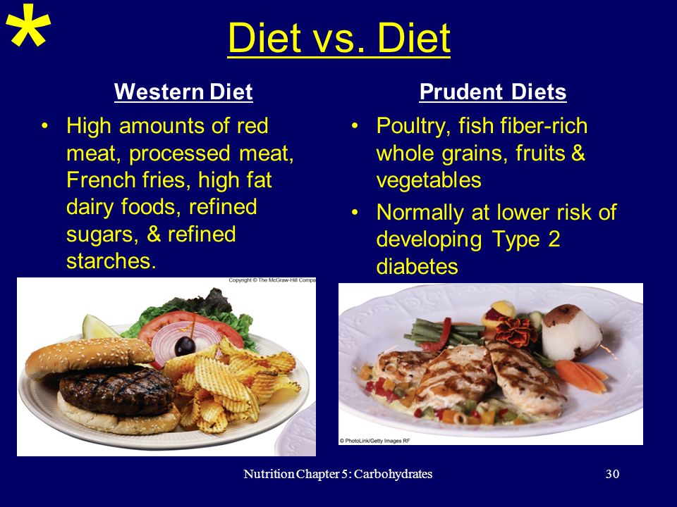 PRUDENT DIET AND CANCER RISK